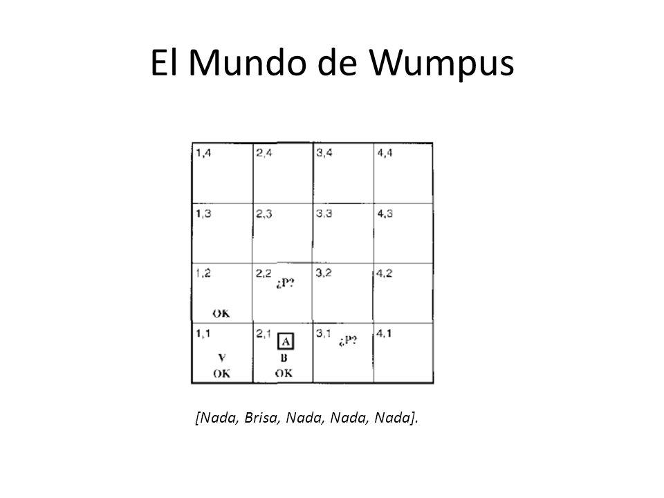 El Mundo de Wumpus [Nada, Brisa, Nada, Nada, Nada].